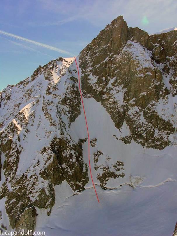 Mont-Mallet-line